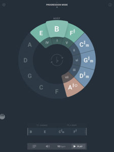 Rock Lead Guitar Tips Ultimate Circle of Fifths