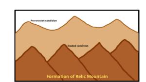 Relic mountain