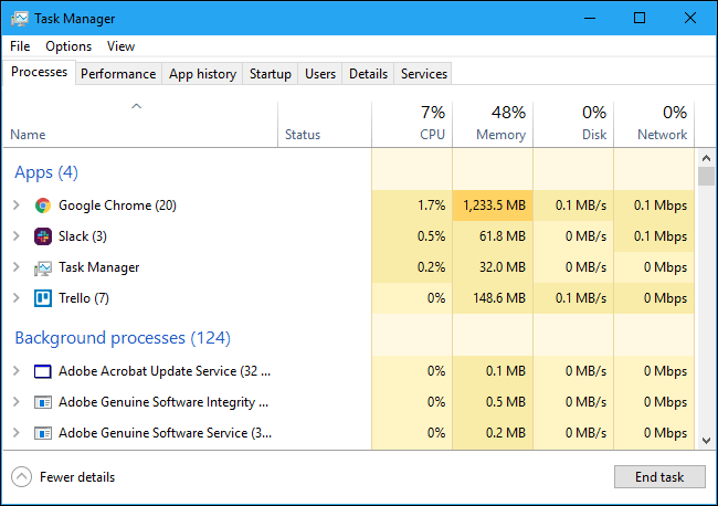 task manager pc