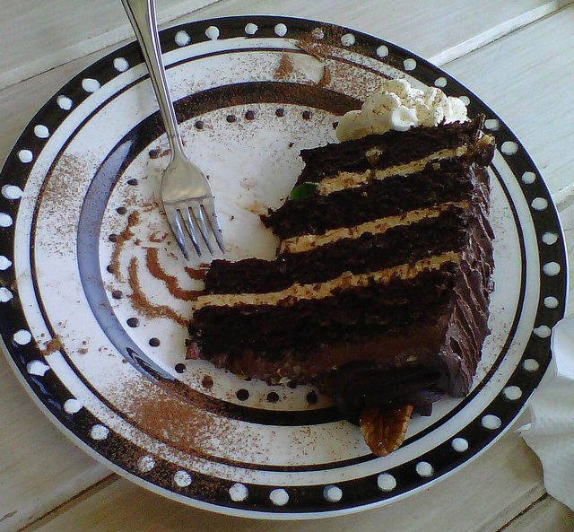 Chocolate Cake Cravings and Addiction