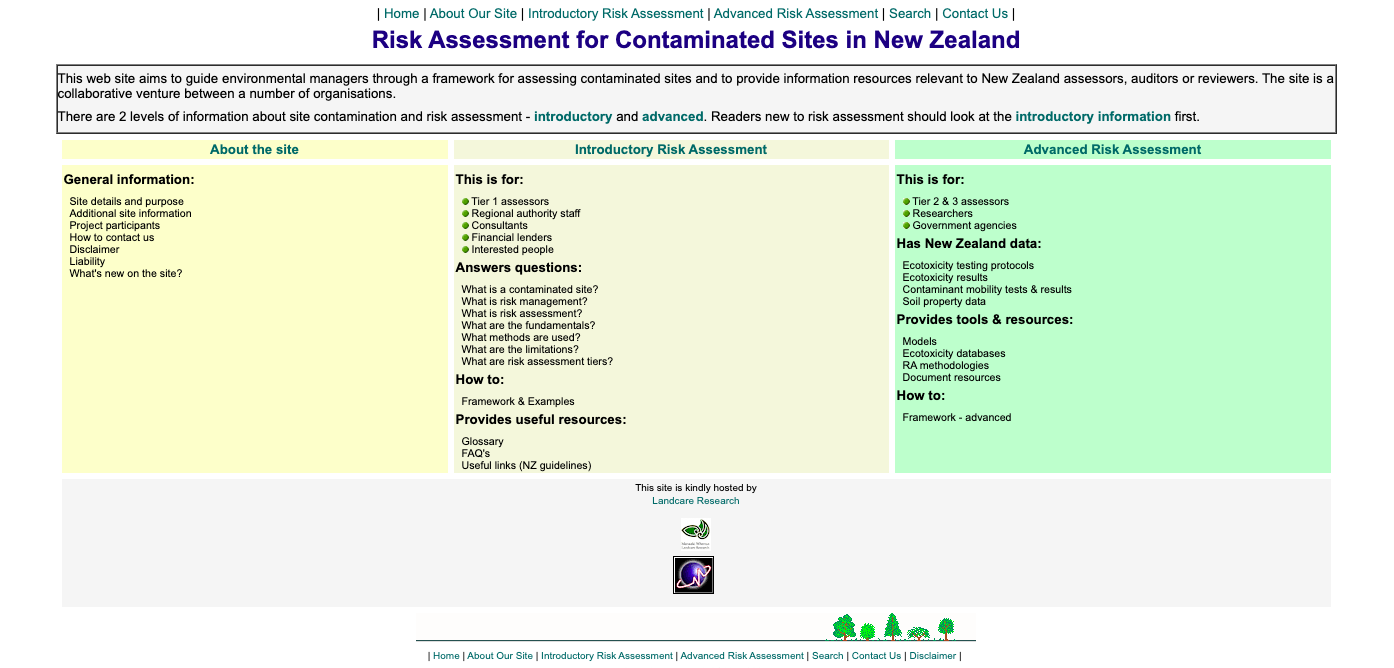 Risk Assessment for Contaminated Sites in New Zealand