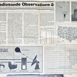 POSTER: Radiosonde Observations, National Weather Service, 1980