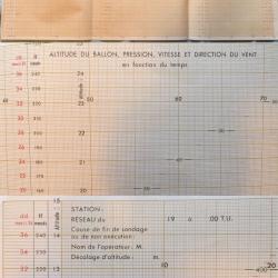 RECORD FORM: Radiosonde Flight (French) circa 1973