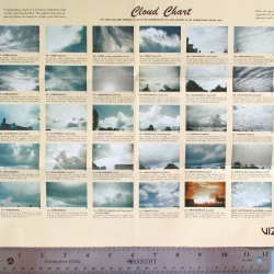 CHART: Cloud, Viz