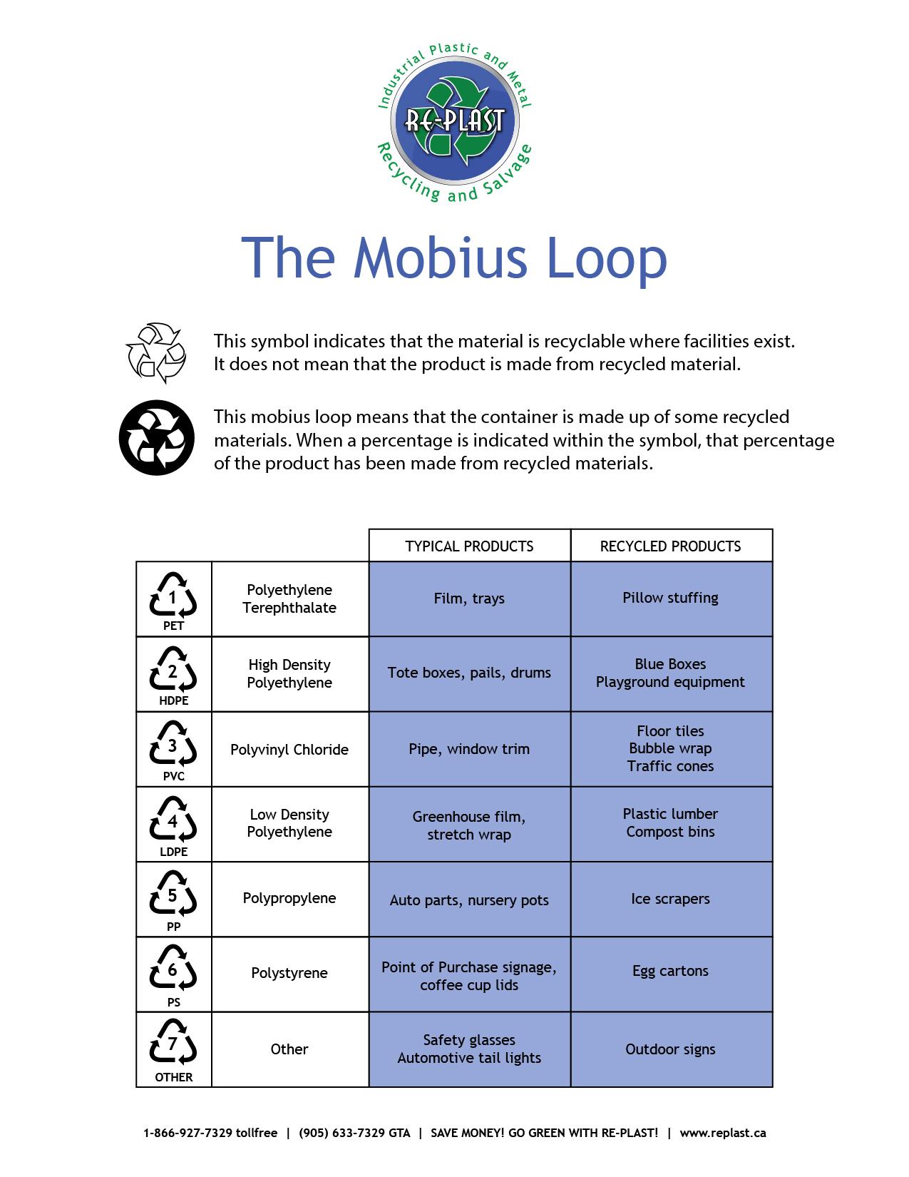 Mobius-01