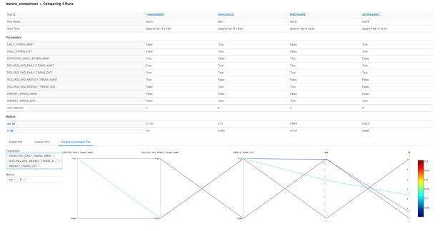 mlflow-feature-comparison