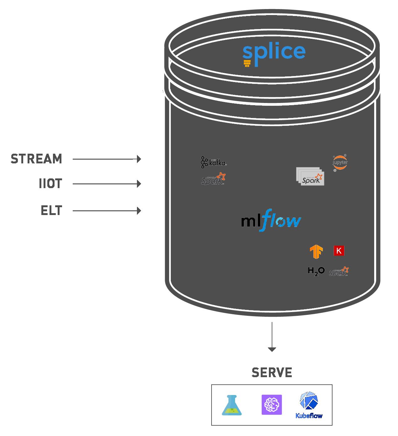splice-machine-ml-manager