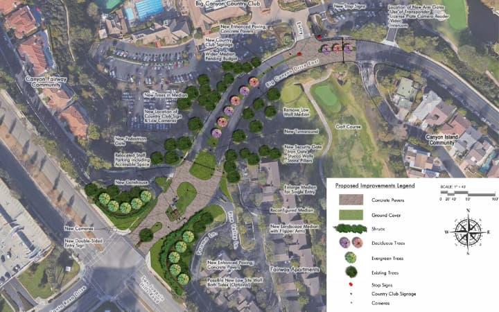 Proposed land improvements