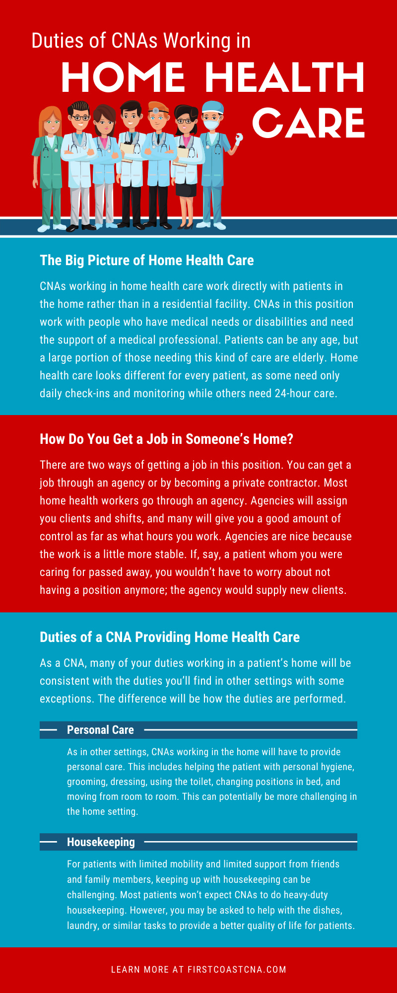 CNAs Working in Home