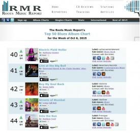 RMR National Chart 100615