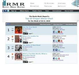 RMR State Chart 100615
