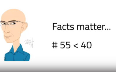 Facts matter: #55; ProTip: questions matter more