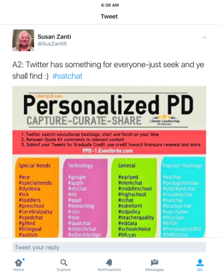 Personalized PD Tweet