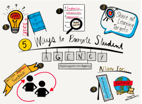 5 Ways to Promote Student Agency