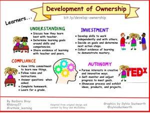 Development of Ownership - (Bray) 2018