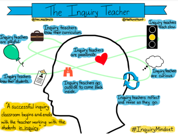 The Inquiry Teacher