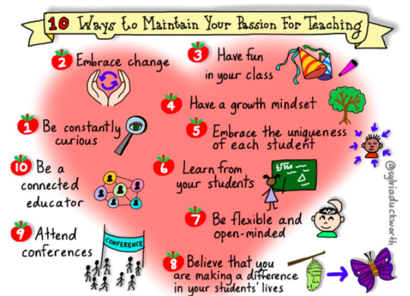 Passion for Teaching by Sylvia Duckworth