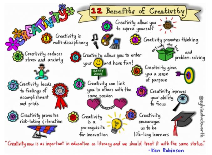 Benefits of Creativity by Sylvia Duckworth