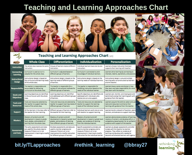 Teaching-Learning-Approaches-chart-v1