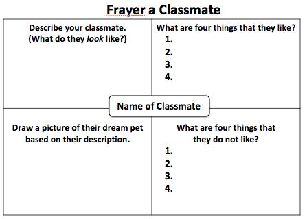 Frayer a Classmate