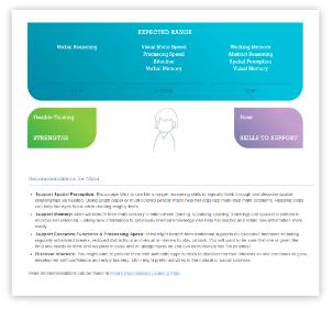 Learner Profile - MindPrint Learning