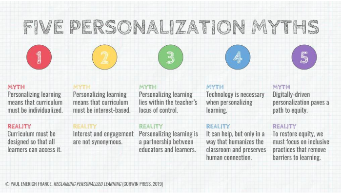 5 Myths of Personalized Learning by Paul Emerich France