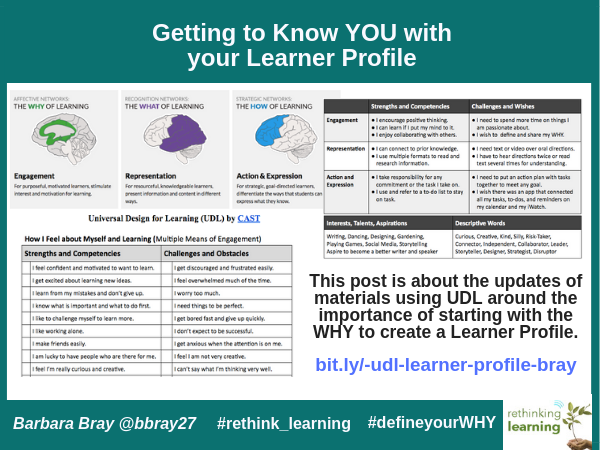 Getting to Know YOU with your Learner Profile - Bray