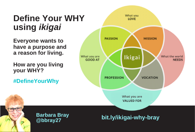 Define Your WHY using ikigai (1)