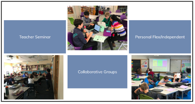 8th Grade Personalized Learning