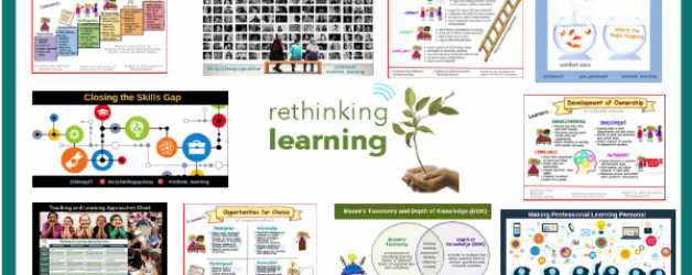 Top 10 Rethinking Learning Posts in 2018
