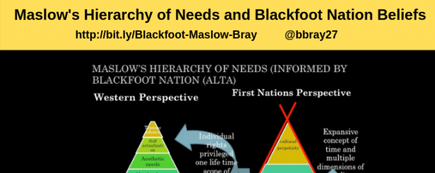 Maslow's Hierarchy of Needs and Blackfoot (Siksika) Nation Beliefs