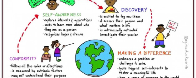 Continuum of Purpose: Fostering a Meaningful Life