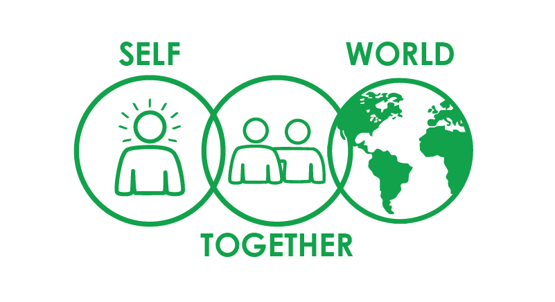 Self, Together, World icon