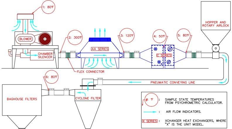 Psych_calc_diagram