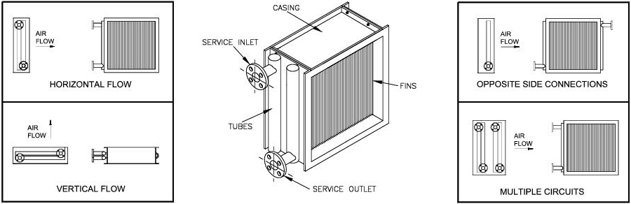 Heat exchanger core drawing for air and liquid