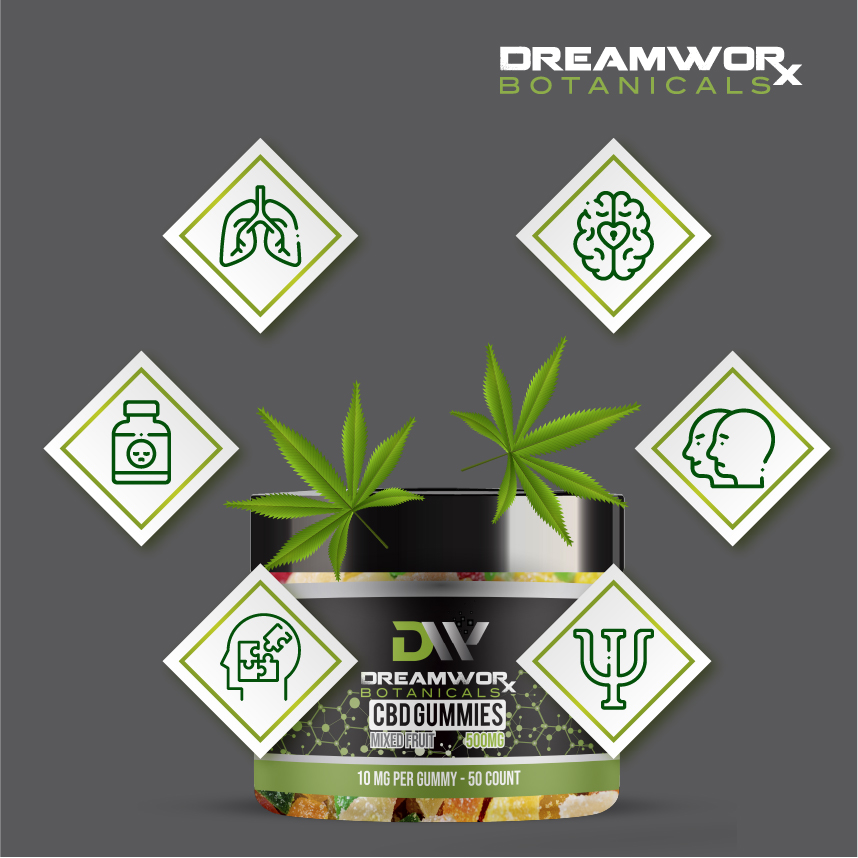 CBD for Anxiety Fort Worth - Could CBD Help With Anxiety - DreamWoRx Fort Worth CBD for Anxiety - Could DreamWoRx CBD Help With Anxiety