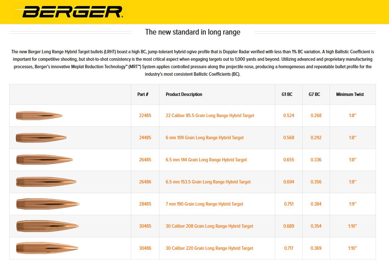 Berger Bullets Long Range Hybrid Target Series