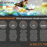 AdcommTV Infographic
