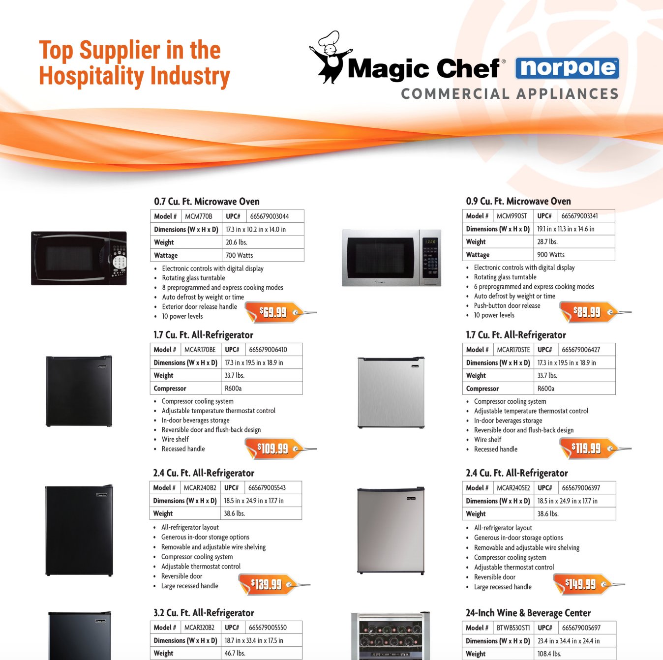 Top Supplier in the Hospitality Industry