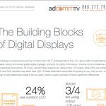 Cover of The Building Blocks of Digital Displays brochure