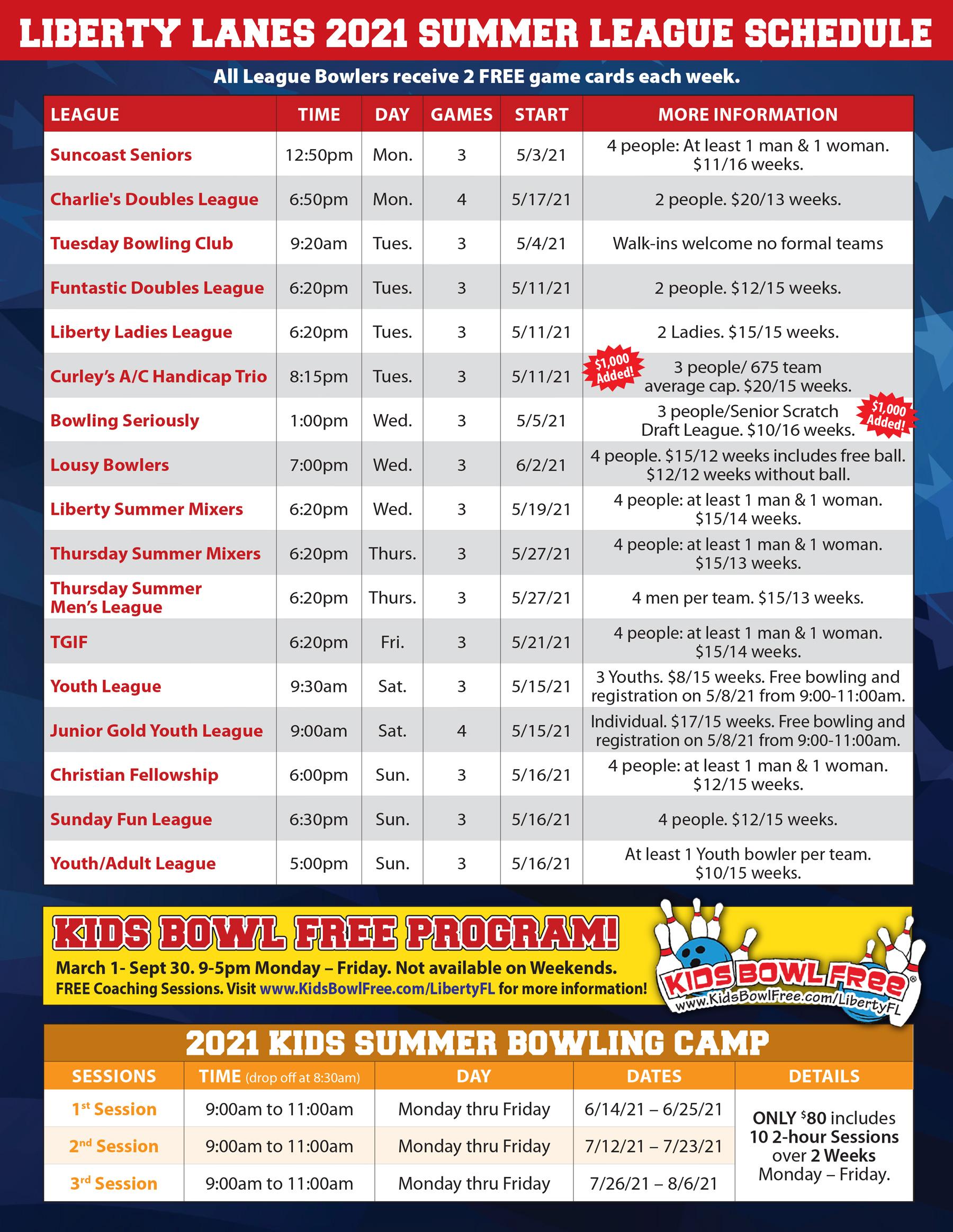 Liberty Bowling League Chart Summer 2021
