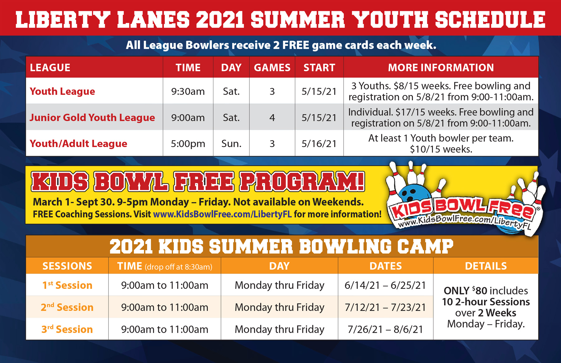 Liberty Lanes Youth Bowling Chart