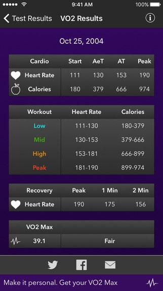 VO2 Max results mobile app screenshot