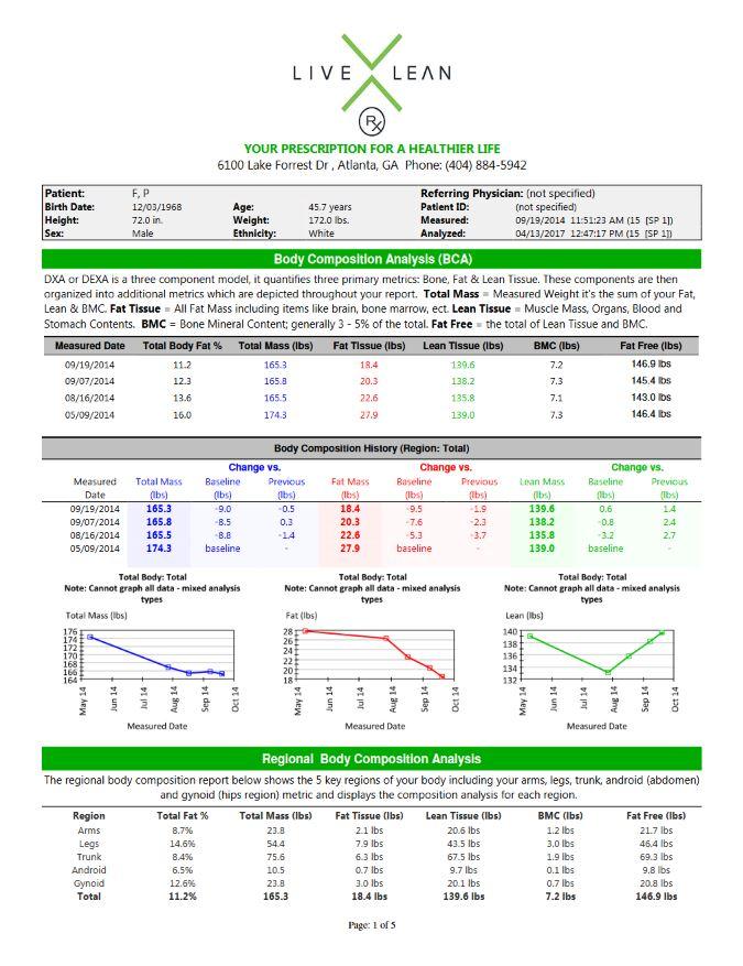 DEXA Scan Sample Report of Live Lean Rx