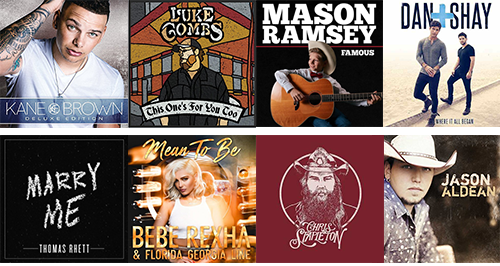 Most Streamed Country Music Songs | May 2018