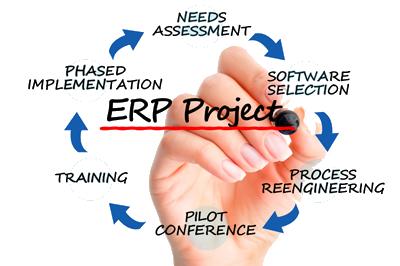 BWS - ERP Customization Solutions