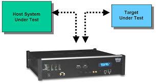 lecroy-sierra-analyzer-sas-sata-protocol-analyzer
