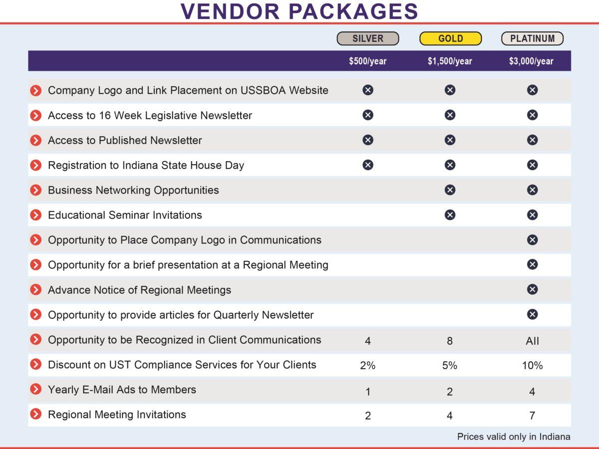 USSBOA Vendor Packages Handout-8