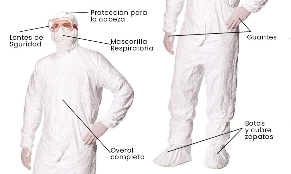 vestimenta para cuartos limpios