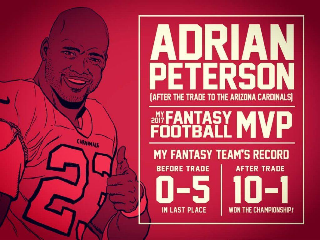 AP Is My MVP
